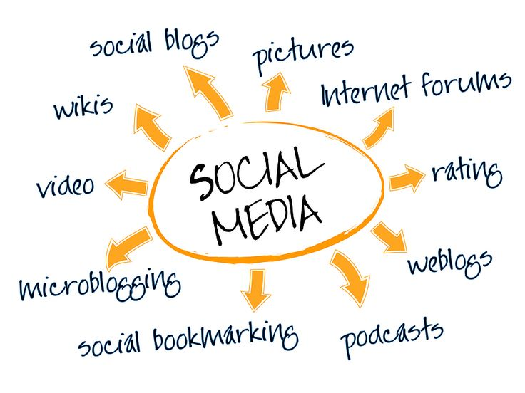 Social Media Etiquette, Best Practices & Manners For A Big Business http://www.arealchange.com/blog/social-media-etiquette-practices-manners-big-business