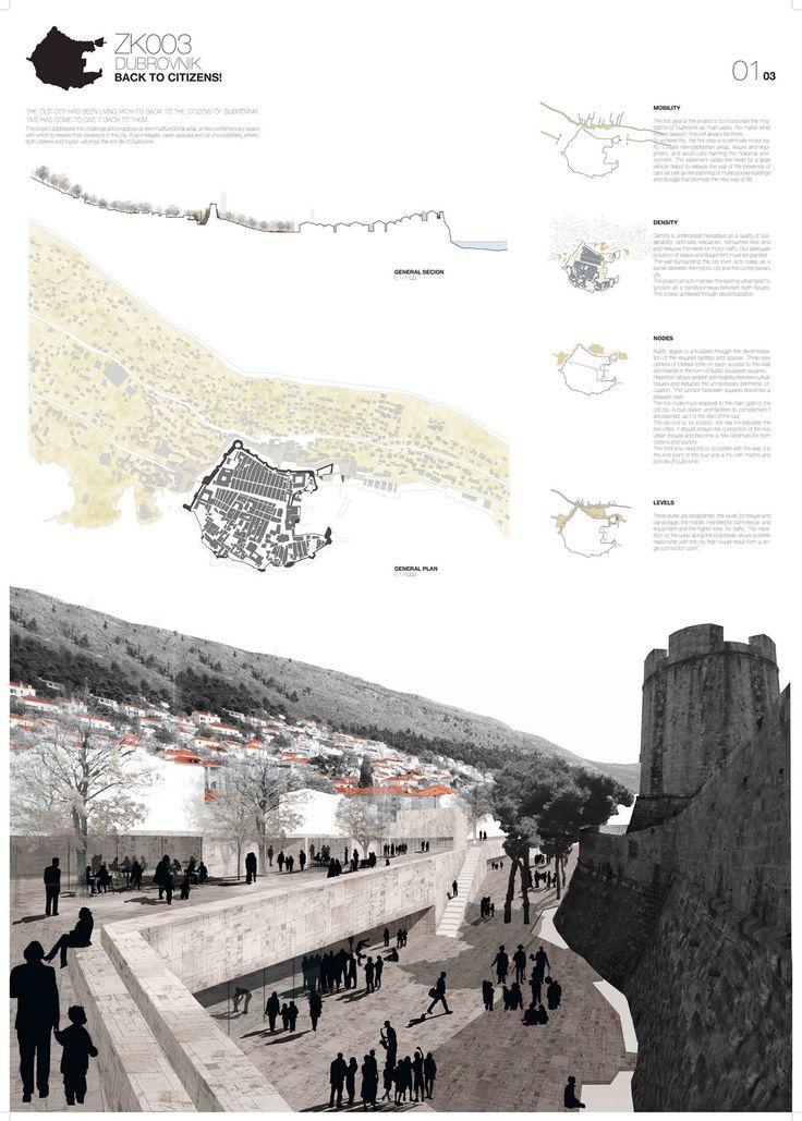 Ref Proyectos y PFC www.worksdifferent.com Espinet, Parera, Font, Parcet I Europan 11. Dubrovnik. 1r Premio | HIC Arquitectura