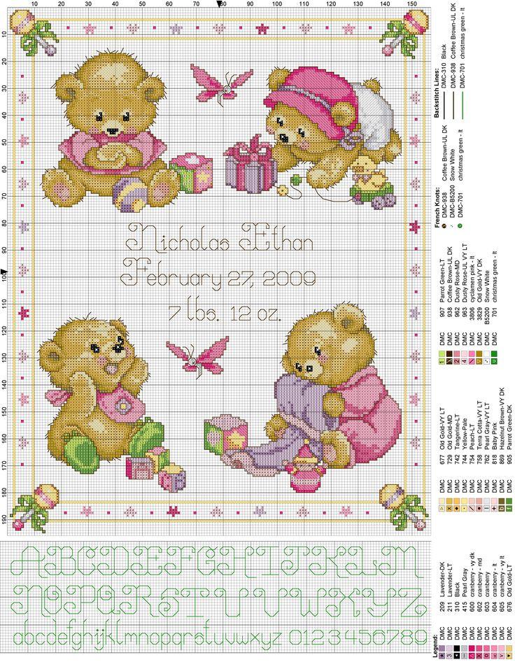 Birth sampler Baby Bears for baby girl