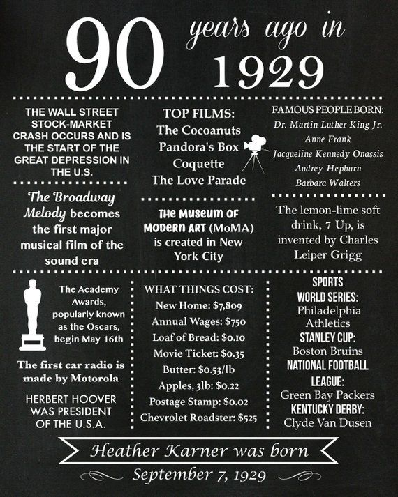 Personalized 90th Birthday Chalkboard Poster 1929 Facts DIGITAL FILE