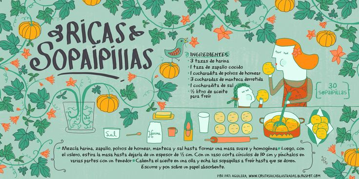 SOPAIPILLAS RECIPE #Infographic #Chile #Spanish #Food