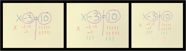 How to Effectively Teach Solving Equations - Make Sense of Math