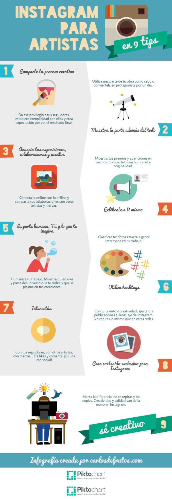 Hola: Una infografía sobre Instagram para artistas. Vía Un saludo