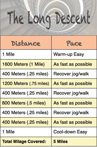 Speed training workout thats killer but awesome! Negative pyramid workout for speed. Mile to 400M