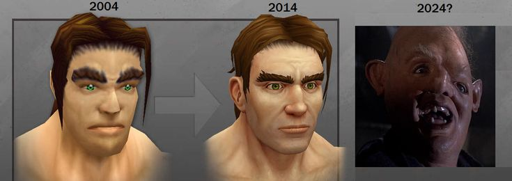 The Evolution Of World Of Warcraft