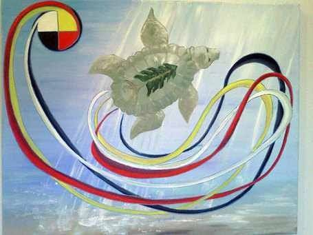 Turtle, medicine wheel | Native Themed | Pinterest ...