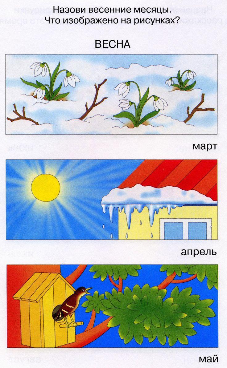 marec, apríl, máj  --    Child Development: Évszakok