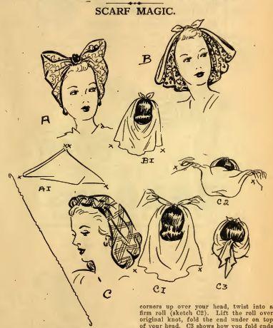 The Vintage Pattern Files: Fair Isle