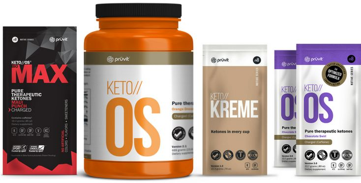 KETO//OS is an exogenous ketone supplement that can put you into ketosis within one hour. This is a complete review of all KETO//OS versions.