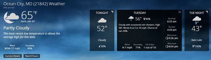 Ocean City MD Weather Forecast for Tuesday, Nov 25, 2014 - Good chance of the wet stuff and a bit cooler. #OceanCity