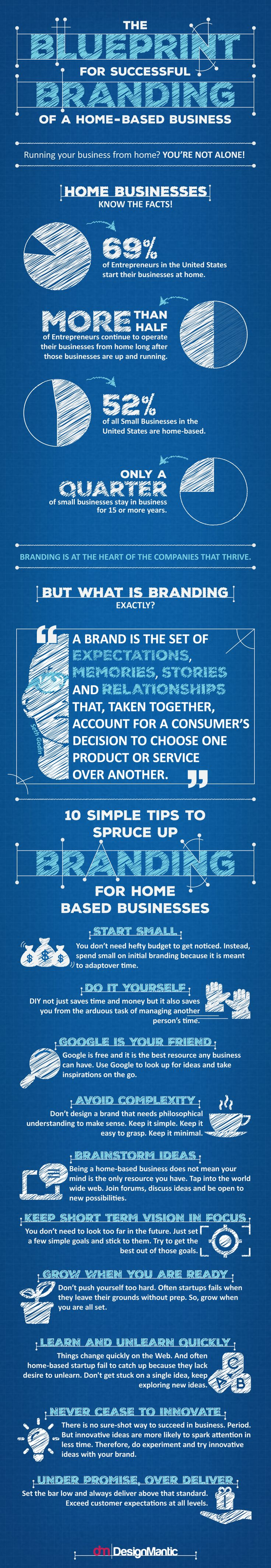 The Blueprint For Successful Branding Of A Home Based Business | http://www.designmantic.com/blog/infographics/branding-blueprint-for-home-based-business/