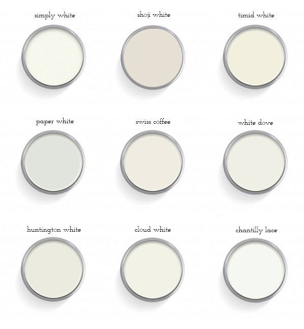Best Off White Paint Colors: Pin By Denise Aktas On Painting In 2019