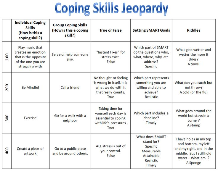Best 25 group therapy activities ideas on pinterest play coping skills jeopardy game from rectherapyideas good reference for psychiatric nursing maybe i can negle Gallery