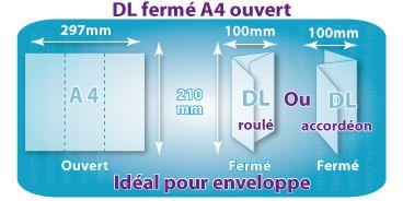 Les différents types de dépliants ou plaquettes 3 volets 2 plis en image & format http://www.lesgrandesimprimeries.com/depliant-2-volets