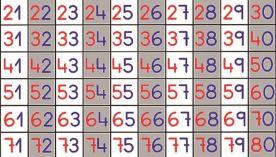 #matemáticas divertidas  CIEN USOS DE  LA TABLA CIEN 100 to 100