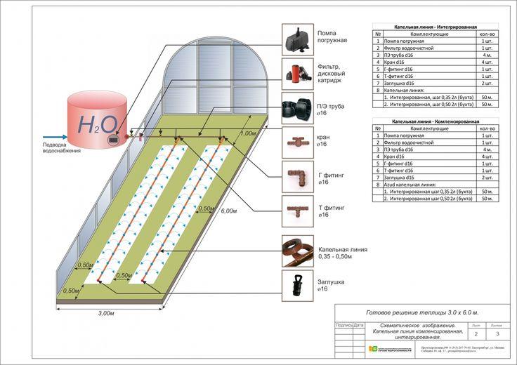 Капельный полив для теплицы на основе капельниц интегрированных в трубу