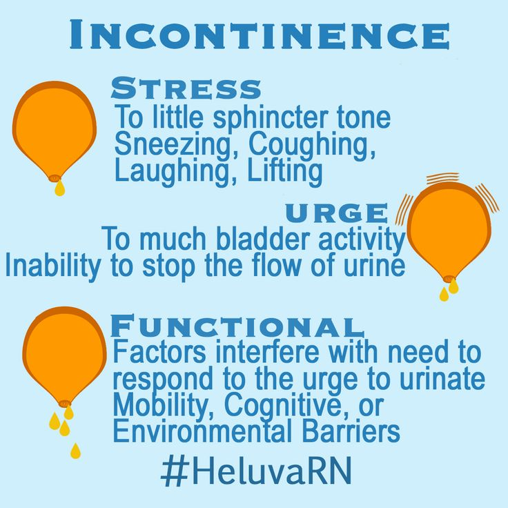 Incontinence: Stress, Urge, Functional Welcome to HeluvaRN ...