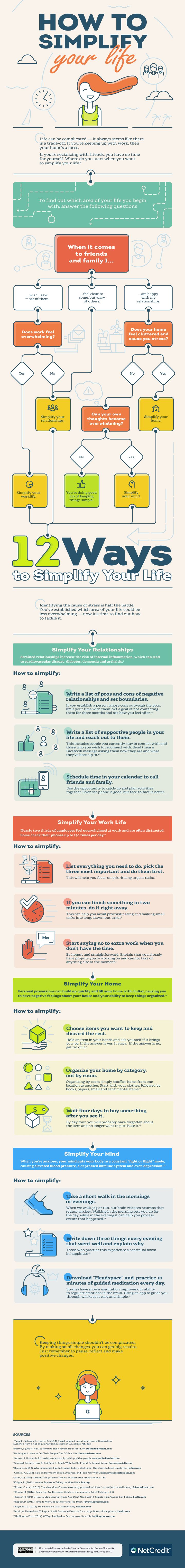 How to simplify your life - tips and ideas for making life easy. Inspiration