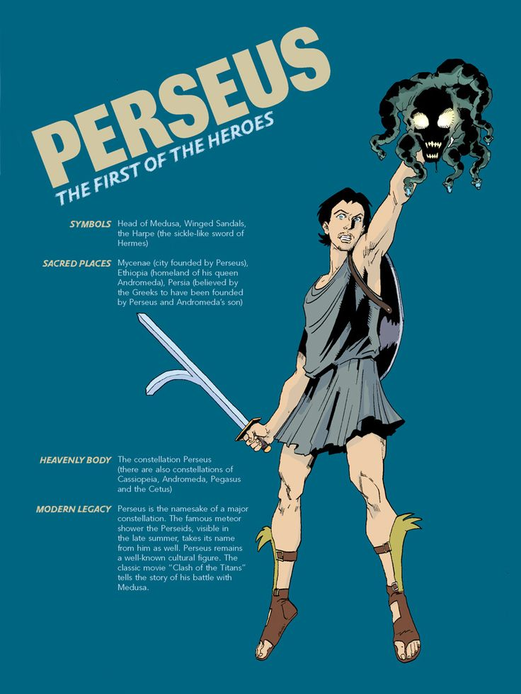 Mythology + Religion: Greek Hero Perseus | #Mythology #GreekMythology #Perseus