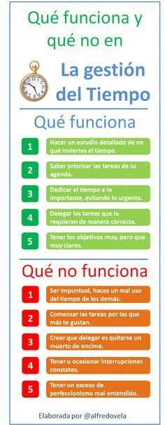 Qu funciona y qu no en la Gestin del tiempo. Autor: Afredo Varela http://www.gorditosenlucha.com/