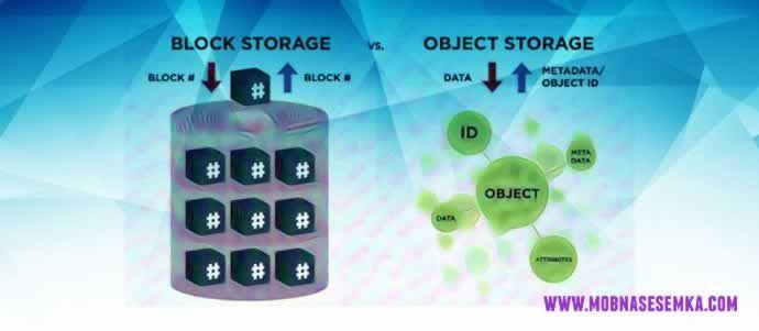 Object storage merupakan penyimpanan berbasis objek yang banyak digunakan pada data center dan provider cloud. Simak perbedaannya dengan block storage.