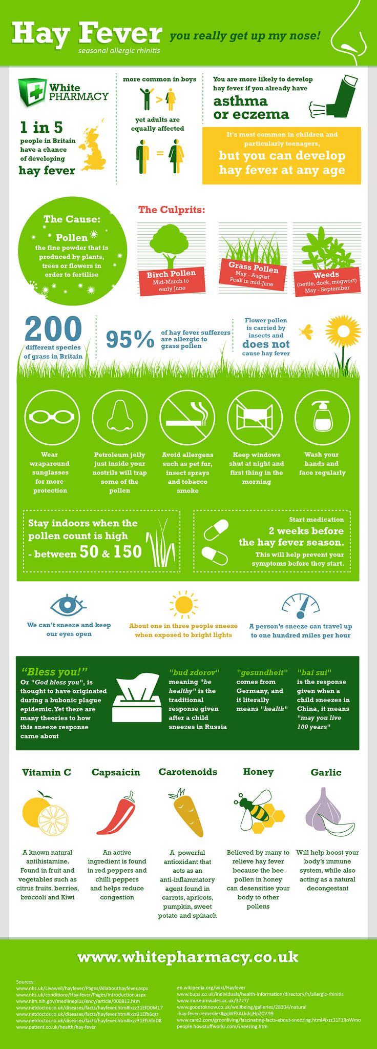 Hay Fever; You Really Get Up My Nose!   #infographic #Hayfever #Health