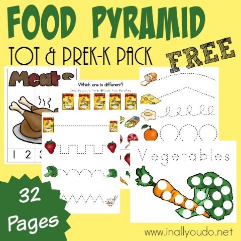 Inverted pyramid writing activity for kindergarten