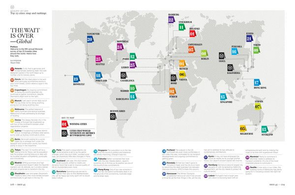 Quality of Life World Map by Stuart Daly, for Monocle