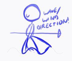 flash 2d animation tutorials pdf
