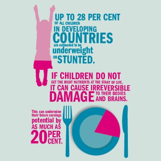 Tax dodging robs poor countries of billions they could invest in feeding their people: www.christianaid.org.uk/getinvolved/christianaidweek/hunger-tax-report.aspx