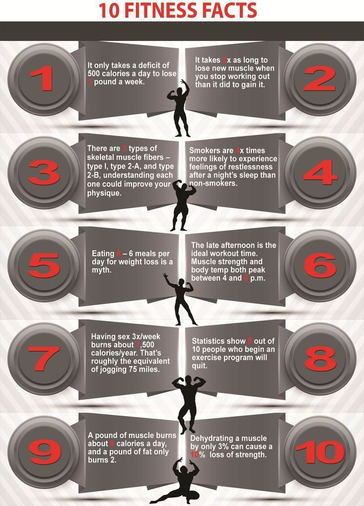10 Fitness Facts