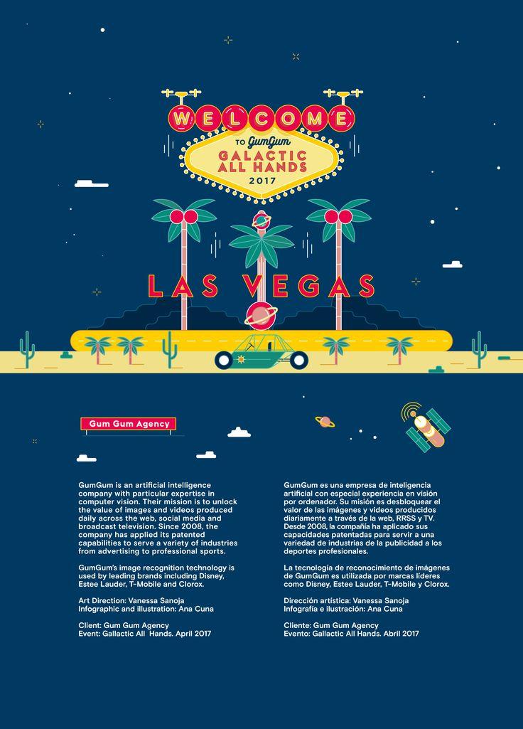 GumGum necesitaba crear un universo visual que hablara de Las Vegas como la ciudad más luminosa de la Tierra, y a la vez, tenía que tener un estilo que recordara a un Parque de Atracciones, ya que el propio mapa serviría de guía para el evento y las activ…