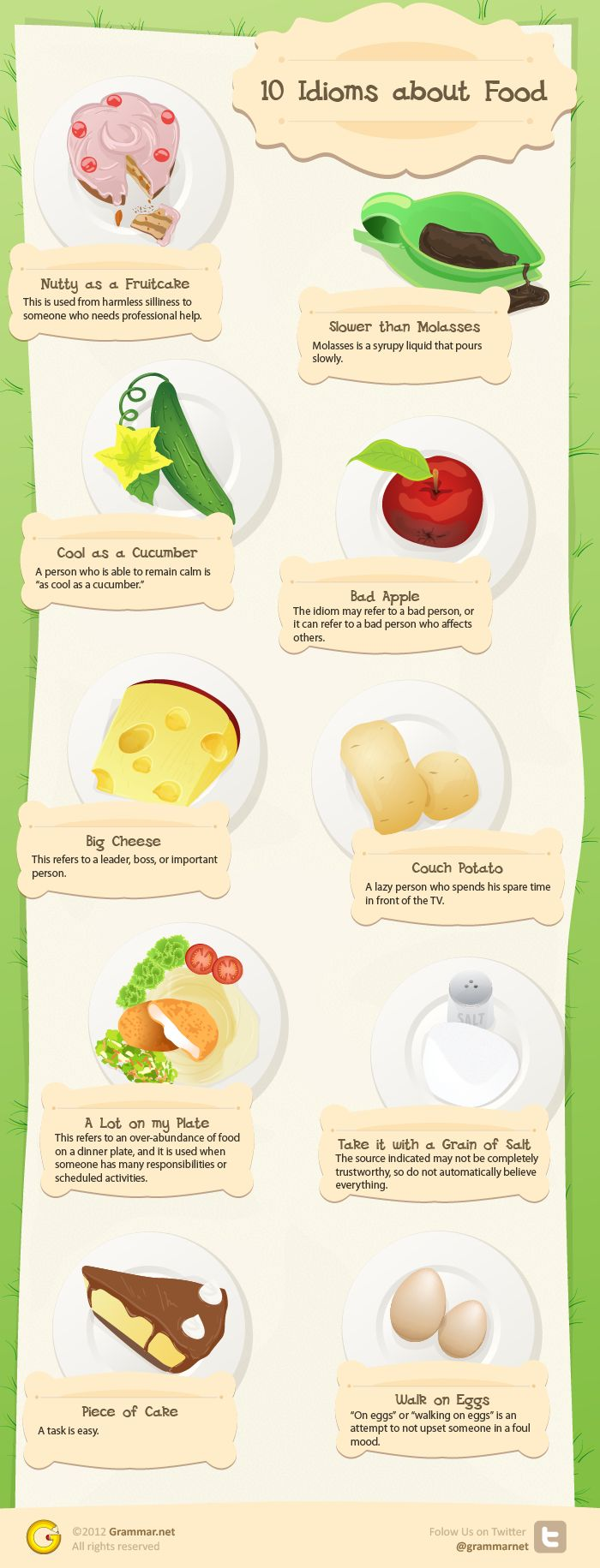 Fresh on IGM  Food Idioms English: English lesson No 10. Talk before eat them. 10 popular and tasty food related idioms to turn your listeners appetite on.   http://infographicsmania.com/food-idioms-english/
