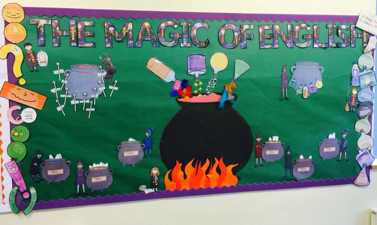 Magic English classroom display. The little cauldrons contain synonyms for boring words that are banned in our writing. The children take the cards out the cauldrons and then copy them into their work.