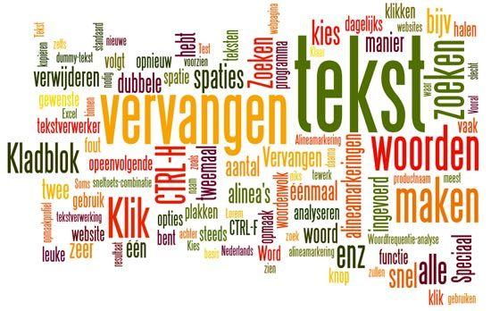 Wordle word cloud - gemakkelijk subway art of woord wolken maken!