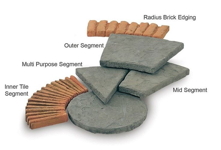 Stonemarket Offer A Number Of Stone Radius Segments And 400 x 300