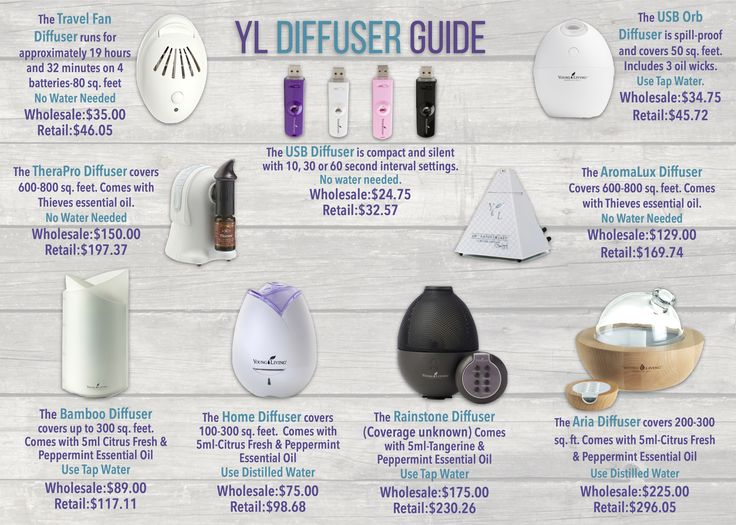 Young Living Diffuser Guide