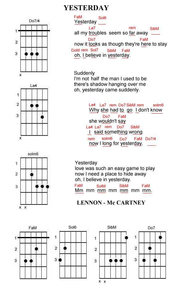 "The Beatles: ""YESTERDAY"". Acordes para la guitarra."