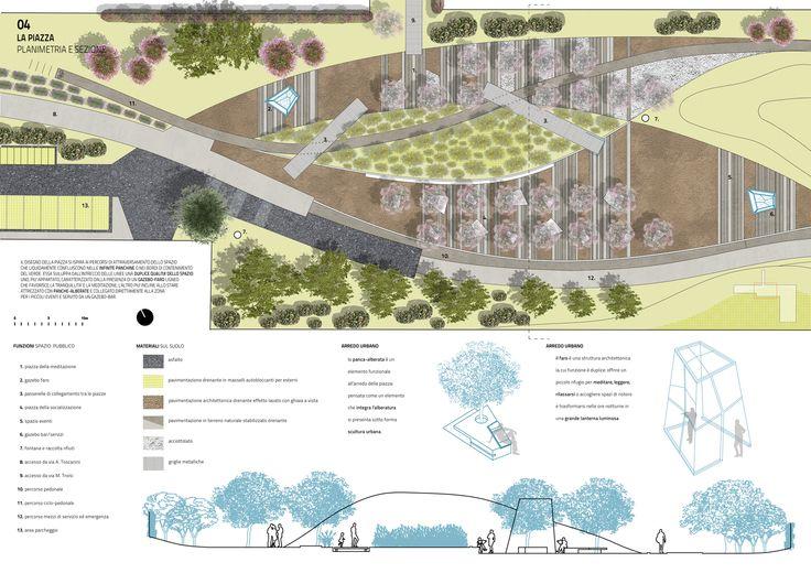 Concorso di idee per la realizzazione di aree attrezzate a for Garden design 1920 s