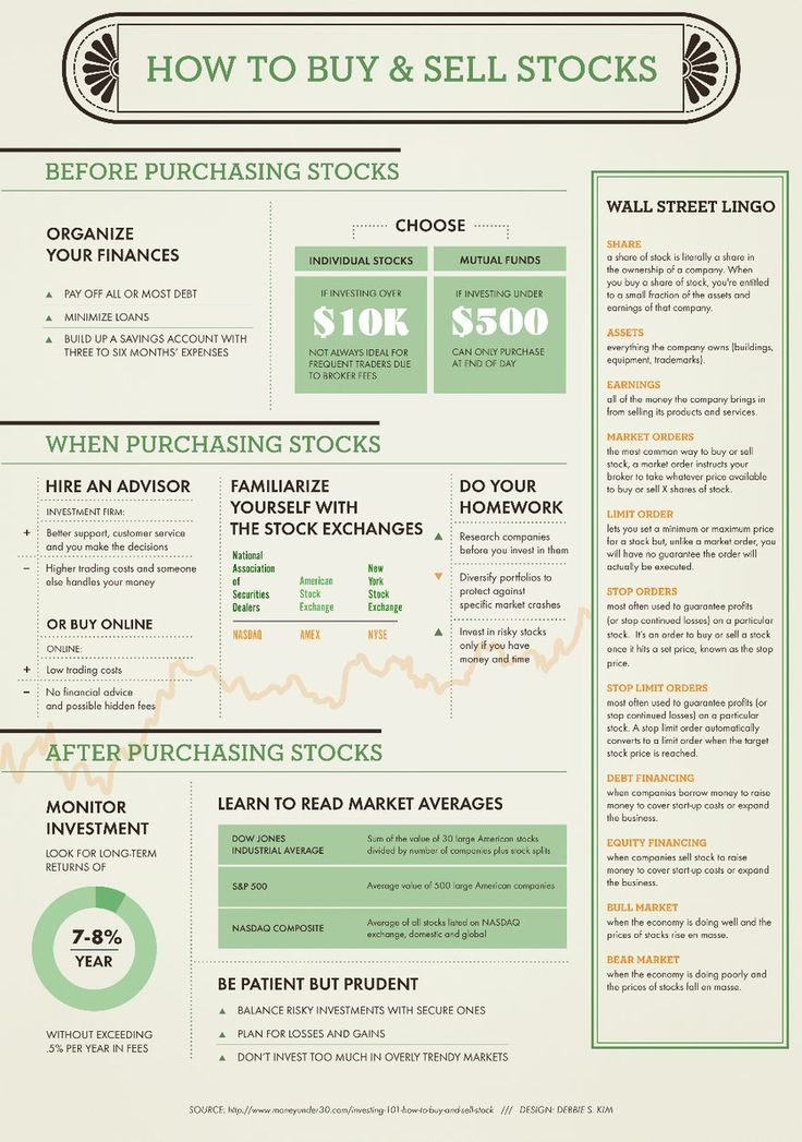 Printable Worksheets stock market worksheets : Best 25+ Stock market futures ideas on Pinterest | Stock market ...