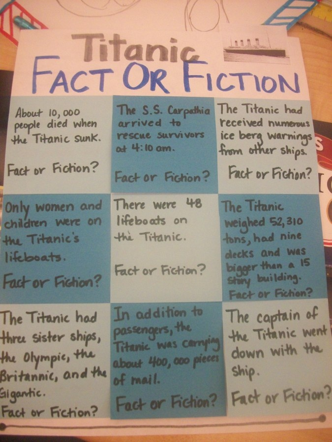 Fact or Fiction posters: I love this for a nonfiction writing project!