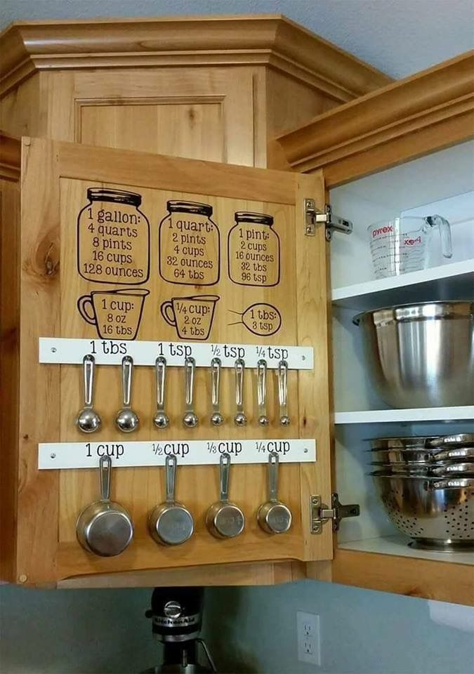 Organizing measuring tools. Buy the decals here: https://www.etsy.com/listing/461744614/baking-measurement-equivalents-vinyl?source=aw&awc=6220_1483067368_44f32ee1d7d7b96ec0833ea63ab9e59f&utm_source=affiliate_window&utm_medium=affiliate&utm_campaign=us_location_buyer&utm_content=136348