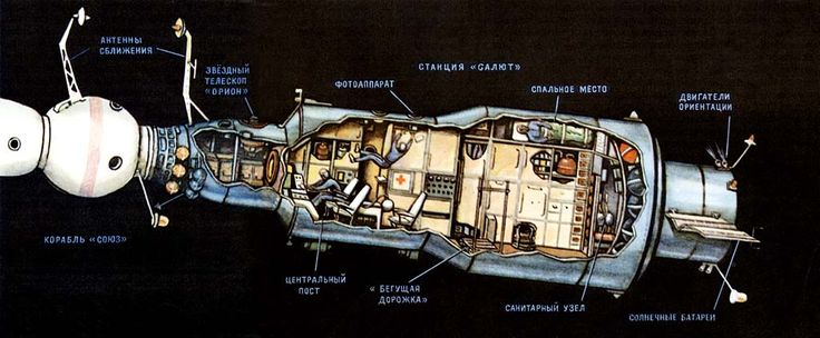 salyut 1 space station illustration - photo #20