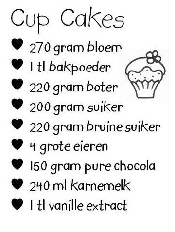 Applegarden   Cupcakes recept