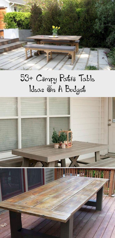 backyard deck ideas on a budget #backyardcovereddeckideas ...