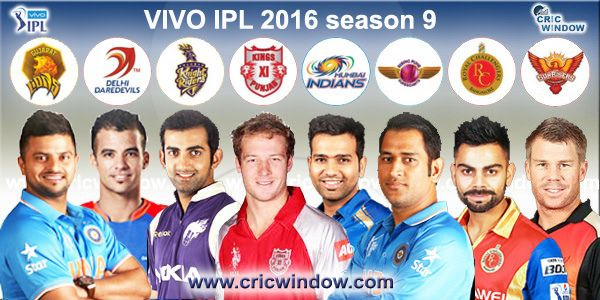 https://flic.kr/p/FsDPLd | vivo-ipl-2016-banner | IPL Points Table 2016 www.cricwindow.com/ipl-9/points-table-2016.html