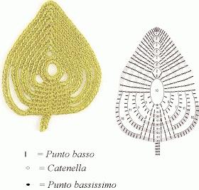 Intrecci Incantati: Schema di foglie all'uncinetto
