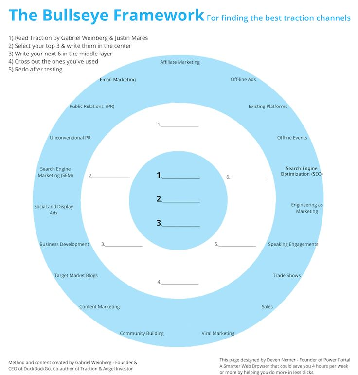 Best Traction And Bullseye Images On   Digital