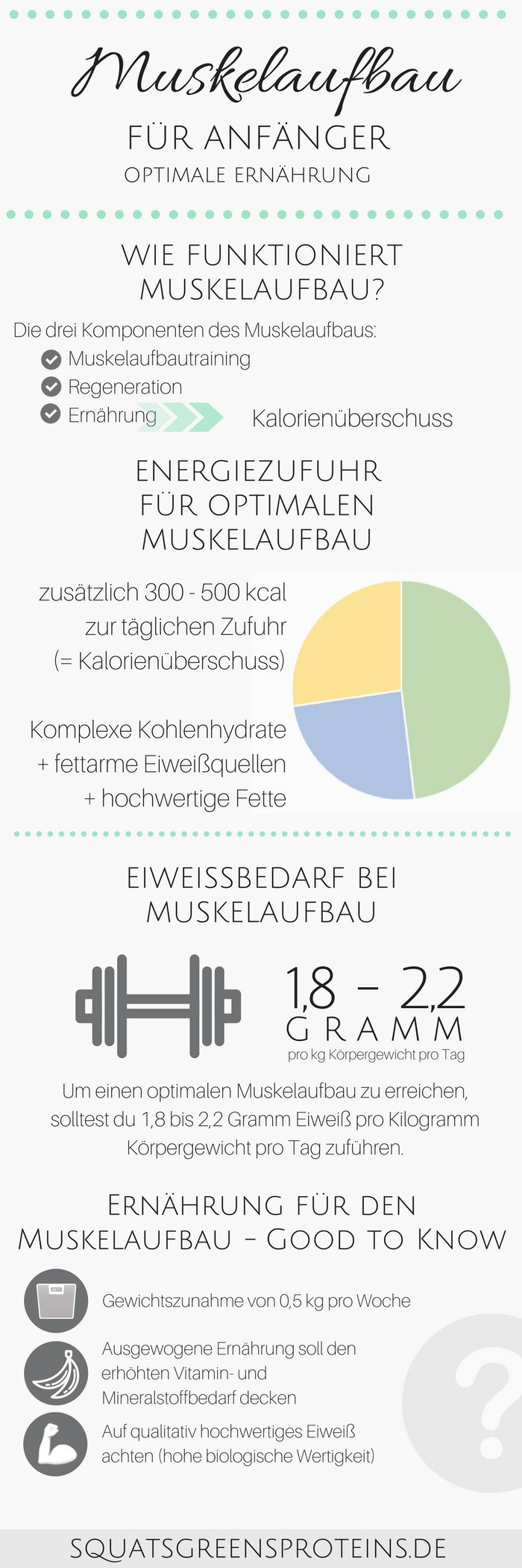 309 best Training mit Spaß images on Pinterest | Fitness motivation ...