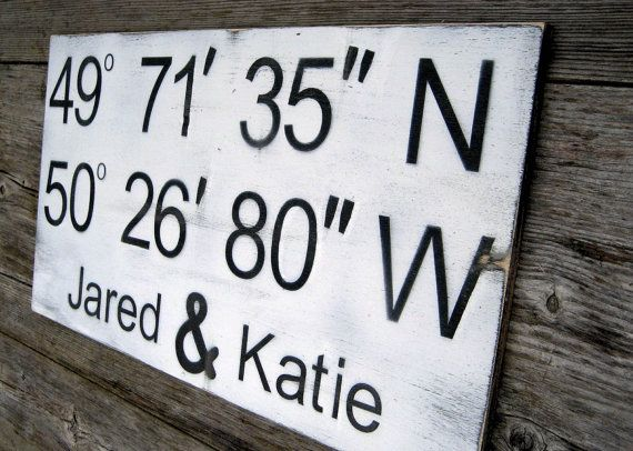 Wedding Date Picture Gift: Latitude Longitude